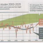 The Climate Science Caricatures…Jyllands-Posten Features Massive 4 Full Pages Of Climate Science Skepticism!
