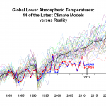 "Part 2 Thomas Stocker Interview…Lüning: ""IPCC Increasingly Unable To Maneuver, Detached From Reality"""