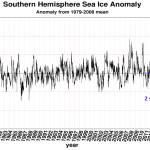 South Polar Sea Ice Sets All-Time Satellite Record - Now Above Normal Almost 2 Years Uninterrupted!