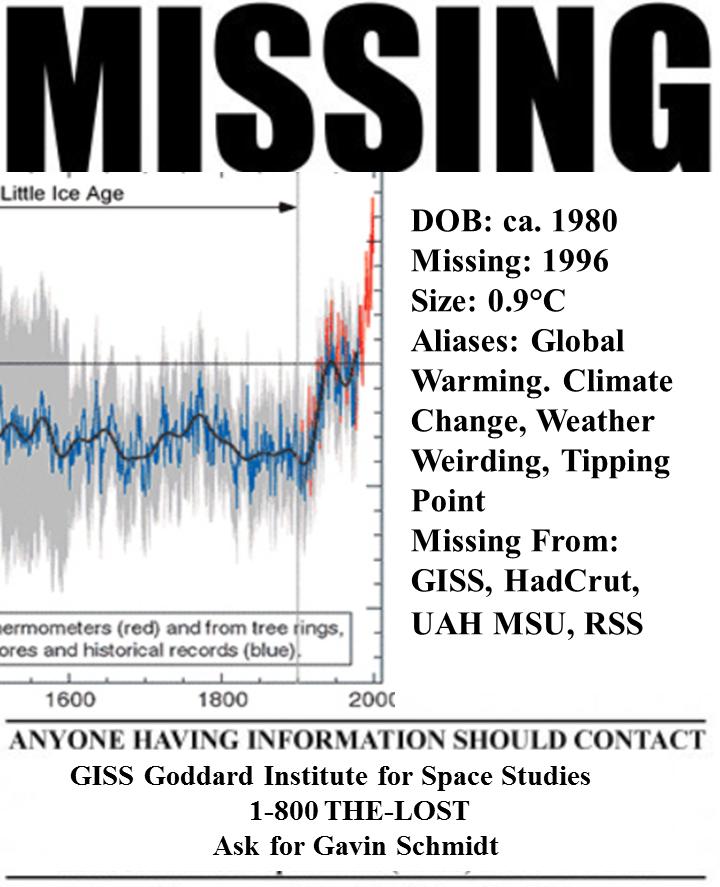 Missing warming