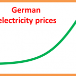 "Up! Up! And Away! Leading Daily Die Welt Reports: ""Electricity In Germany More Expensive Than Ever"""