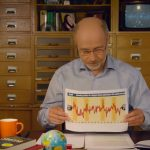 Glaring Falsehoods By German ZDF Public Television Aimed At Attacking Climate Science Skepticsm
