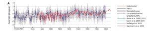 NTZ Arctic Temps 1800