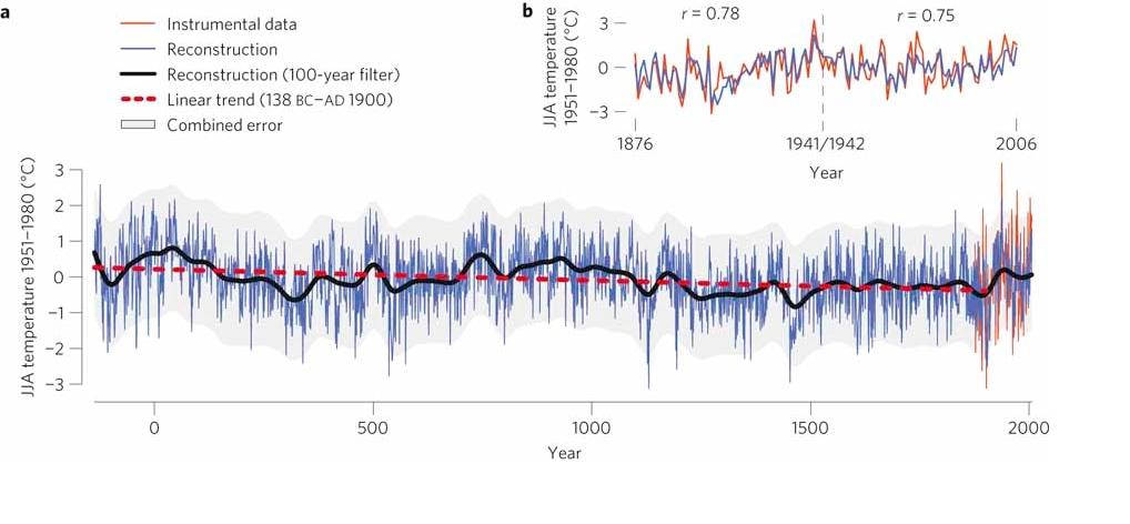 whitfield et al 2012 Invasive lionfish preying on critically endangered reef fish (whitfield et al 2002) valdez-moreno et al 2012.
