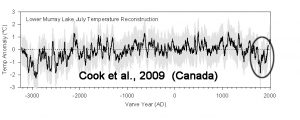 holocene-cooling-canadian-arctic-cook08-copy1