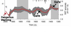 Holocene Cooling Chile Rebolledo15 copy