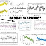 'Hide The Decline' Unveiled: 50 Non-Hockey Stick Graphs Quash Modern 'Global' Warming Claims