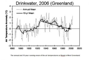 holocene-cooling-greenland-drinkwater06-copy1