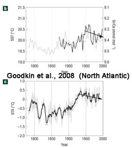 holocene-cooling-north-atlantic-ssts-goodkin08-copy