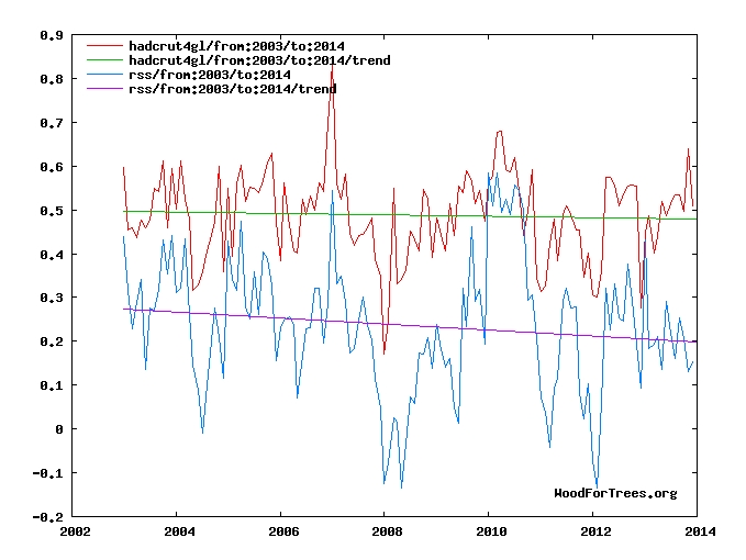 paper on greenhouse effect Hopefully there is something which follows your browser will take you to a web page research paper on greenhouse effect (url) associated.