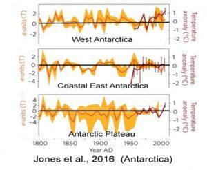 holocene-cooling-antarctica-continent-jones16-a