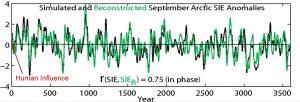 ntz-arctic-sea-ice-late-holocene-human-influence