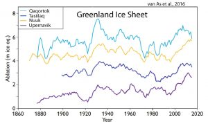 glacier-melt-rate-1930s-vs-2000s-van-as-16