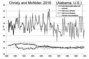 holocene-cooling-alabama-christy-mcnider-16