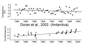 holocene-cooling-antarctica-continent-doran-02