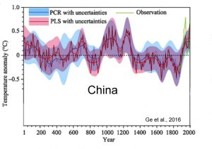 holocene-cooling-china-ge-16