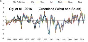 holocene-cooling-greenland-ogi16-copy