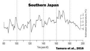 holocene-cooling-japan-sea-tamura-16
