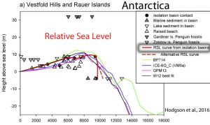 holocene-cooling-sea-level-antarctica-hodgson-16