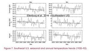 holocene-cooling-southeastern-us-ellenburg-16-copy