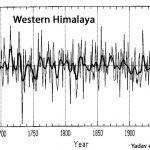 Observations Show No Warming Trend, Mostly Stable Glaciers In The Himalayas...Contradicting IPCC's 'Fake News'