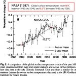 More Data Manipulation By NOAA, NASA, HadCRUT...Cooling The Past, Warming the Present