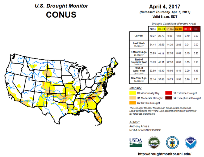 "Meteorologist: US Southwest ""Permanent"" Drought Totally Gone! …US on"