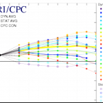 Lowest Solar Activity In 200 Years Accompanied By High Northern Hemispheric Snow And Ice