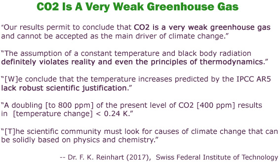 Swiss Physicist Concludes UN IPCC Assumptions 'Violate Reality'…CO2 A 'Very Weak Greenhouse Gas'
