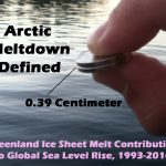 Since 1993, Greenland's Ice Sheet Melt Has Added Just 0.39 Of A Centimeter To Global Sea Levels