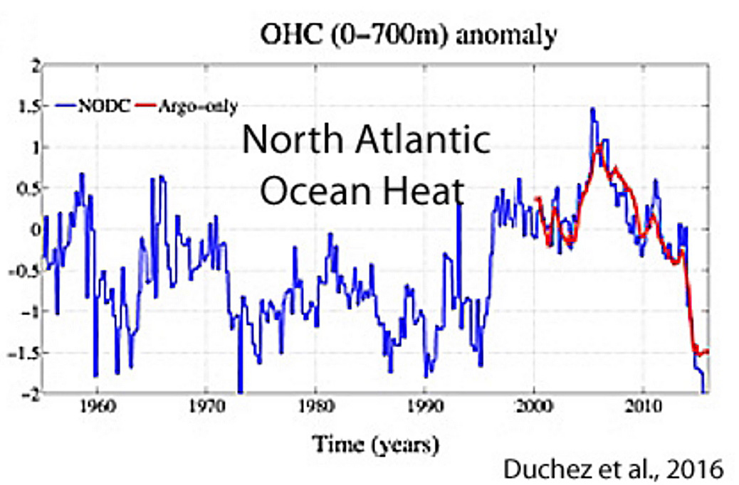 New Papers North Atlantic Pacific And Southern Oceans Are - Number of oceans