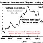Before 1960s-'70s Global Cooling Was Erased, It Caused Droughts, Crop Failures, Glacier Advance, Ice Age Threats