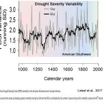 5 New Papers: Climate And Weather Events Become LESS Erratic And Severe During Warming Periods
