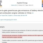 Driving Electric Vehicles In China Increases CO2 Emissions...Driving Gasoline Vehicles In China Reduces CO2 Emissions