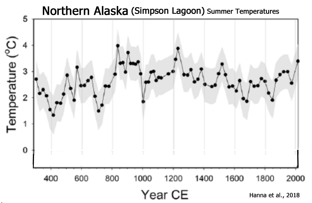 arctic climate change Third (cmip3) and fifth (cmip5) phase climate model intercomparison project  simulations indicate an accelerated climate change in the arctic.