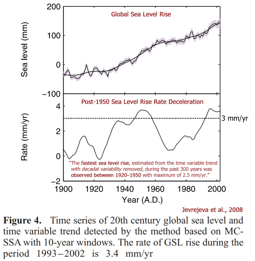 rising sea levels essay This indicator describes how sea level has changed over time the indicator describes two types of sea level changes: absolute and relative figure 1 global average absolute sea level change, 1880–2015 changing sea levels can affect human activities in coastal areas rising sea level inundates.