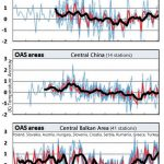200 Non-Hockey Stick Graphs Published Since 2017 Invalidate Claims Of Unprecedented, Global-Scale Warming