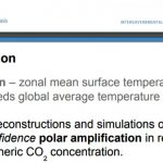 In 2015, Climate Scientists Wrecked Their Own CO2-Forced 'Polar Amplification' Narrative