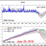 Summer Arctic Ice Remains Stubborn As Volume Grows And North Atlantic Cools!