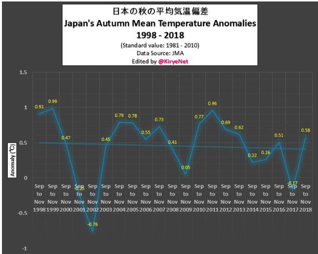 Japan_Nov18_2.png