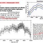 A Fabricated 'Uptick'? Marcott's 2013 Hockey Stick Graph Debunked By Marcott's Own 2011 Ph.D Thesis