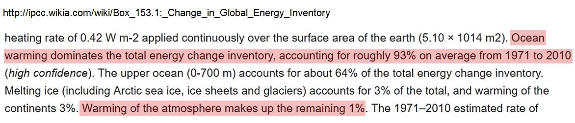 [Image: IPCC-93-vs-1-Percent.jpg]