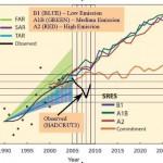 Video: Joe Bastardi On IPCC vs Actual