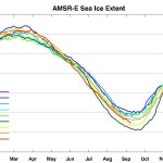 Arctic Melt Season Bottoms Out - Recovery Is In The Forecast