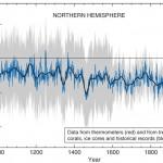 Michael Mann's hockey stick chart Fig 1b of the IPCC TAR