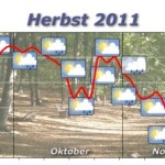 Winter 2011-2012: More Indications Of A Cold Winter (Due To Global Warming!)