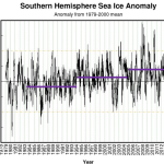Dramatic Antarctic Freeze Up...Iciest Decade Ever On Satellite Record...Every Decade Icier Than The Previous!
