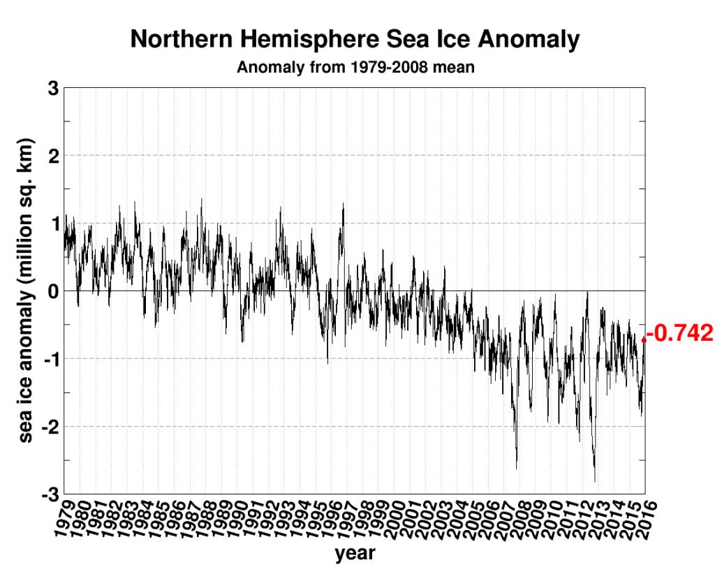 Arctic_2015_12_seaice_anomaly_arctic