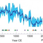 Studies Suggest Volcanic Activity Had Profound Long-Term Impact On Past Climate ...CO2 Is No Explanation