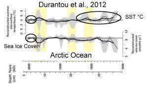 holocene-cooling-arctic-ocean-durantou12-small-copy